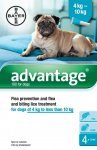 Advantage for Small Dogs Pack of 4